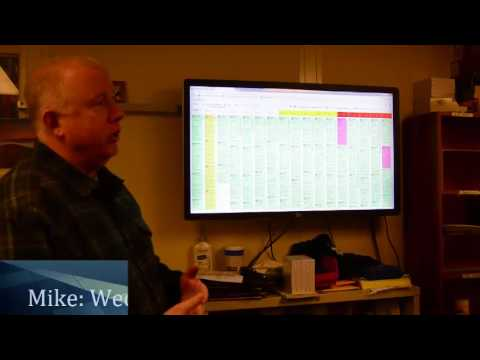 Digital Visual Scheduling Benefits at Weco Manufacturing
