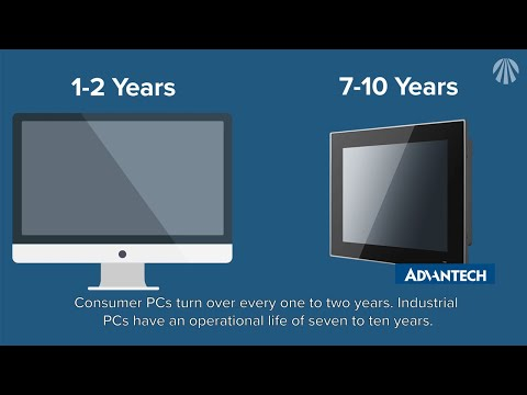 Types of Advantech Industrial Computers