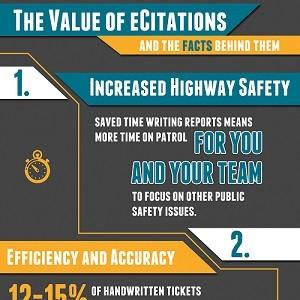 5 Reasons to Use eCitations
