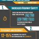 Click here to view the full eCitation Infographic.