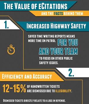 5 Reasons to Use eCitation