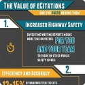 eCitation Infographic