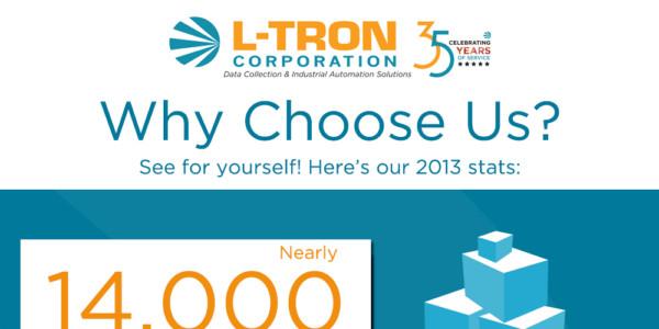 Why Choose L-Tron? Why L-Tron?