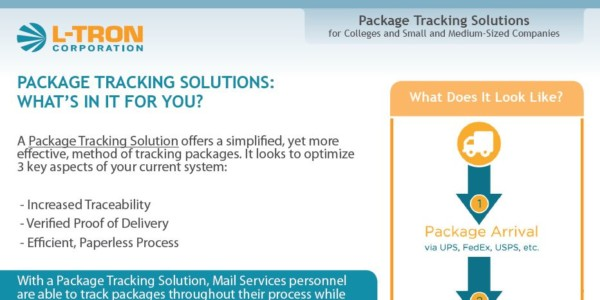 Want to learn more about Package Tracking Solutions?