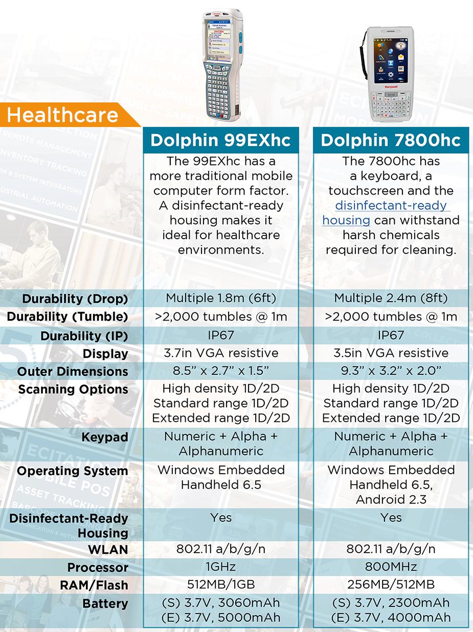 MC Sale - Healthcare