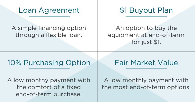Flexible-Financing-Ops