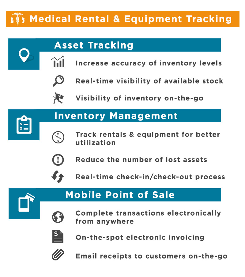 Medical-Rental-Equipment-Tracking