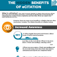 The Hidden Benefits of eCitation