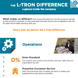 The L-Tron Difference