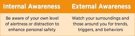 internal and external awareness