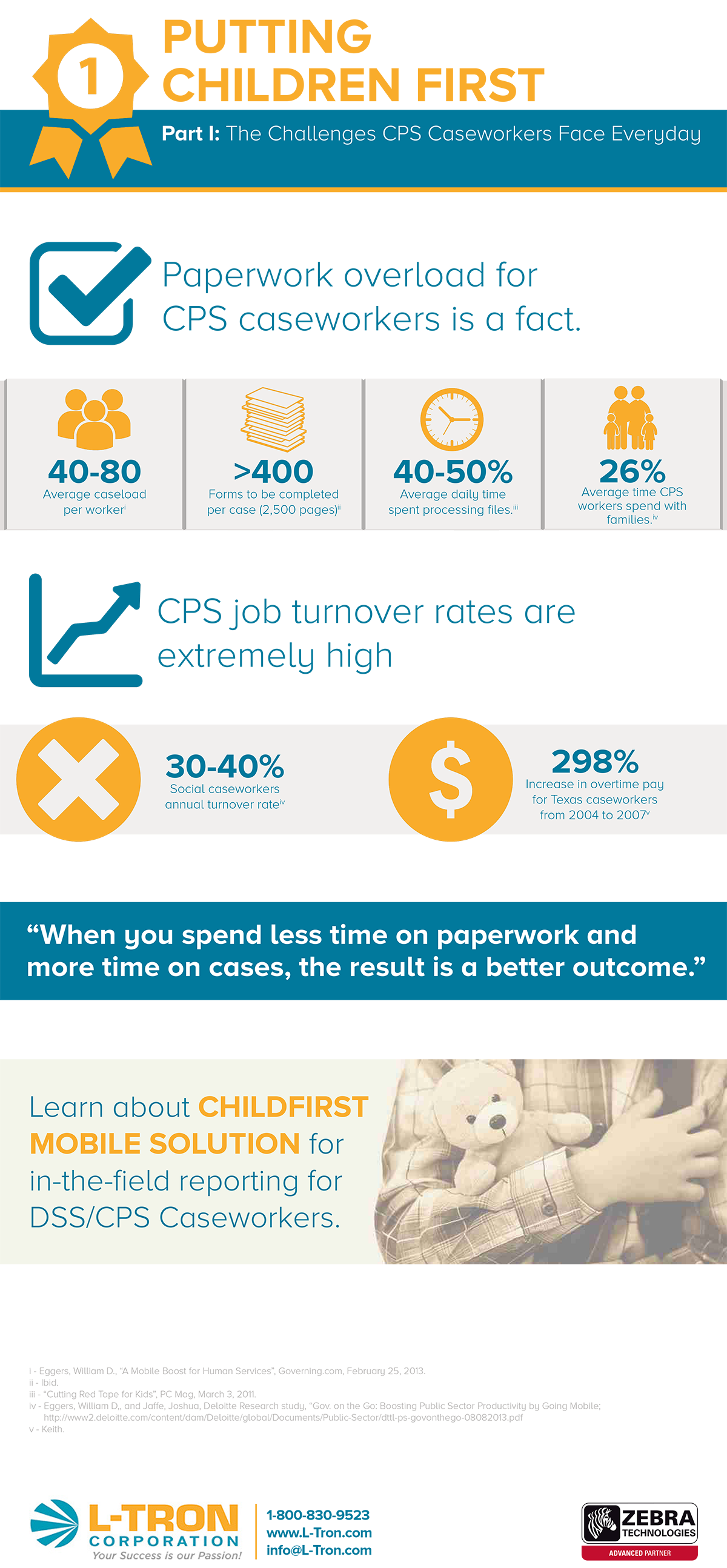 ChildFirst Mobile Software Solution_Infographic