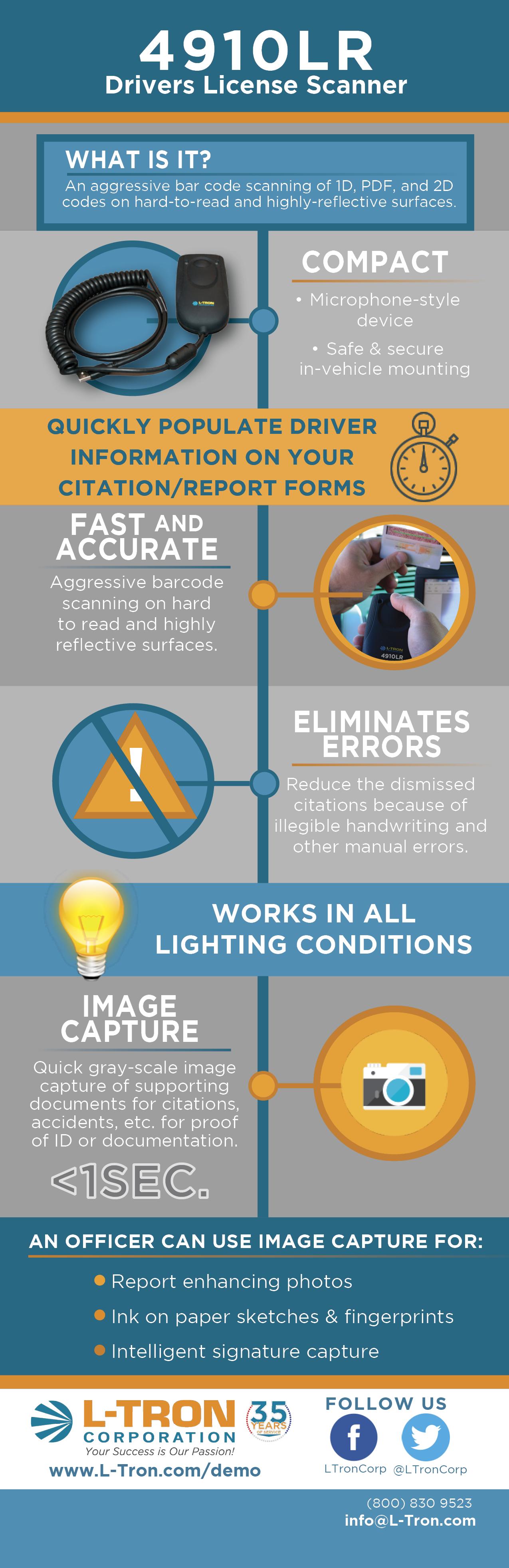 4910lr dl reader infographic