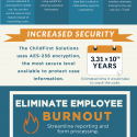 childfirst benefits infographic