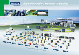 Advantech eAutomation