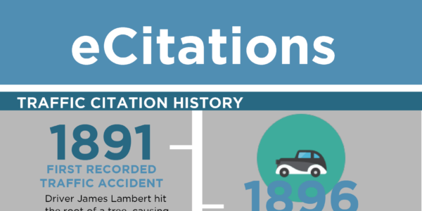 infographic history of traffic citations