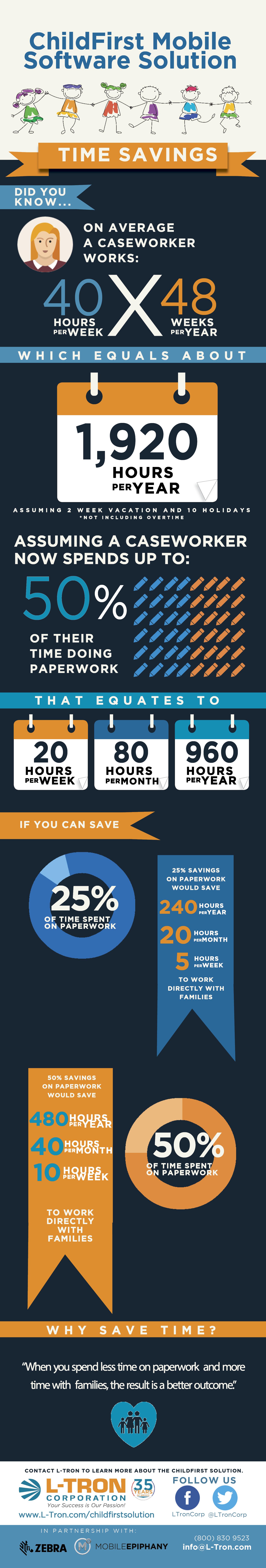 ChildFirst time savings