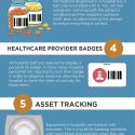 6 ways to use barcodes in hospitals