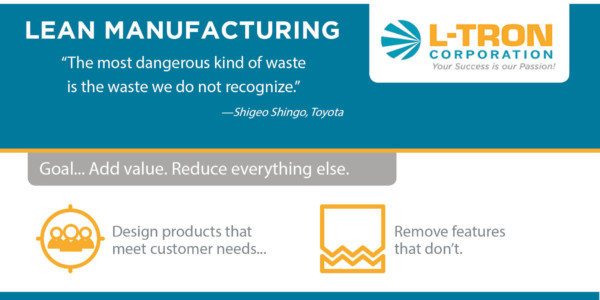 what is LEAN manufacturing?