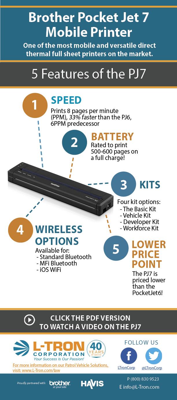 Brother PocketJet 7 Infographic_web