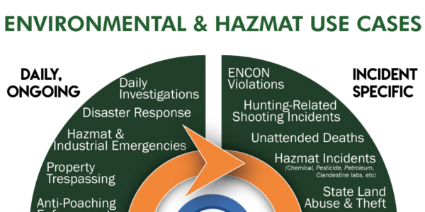 DEC Hunting Safety OSCR
