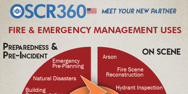 OSCR360 for Fire Departments & Emergency Management