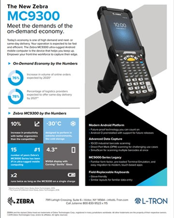 The new mc9300 infographic