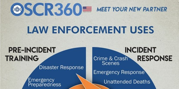 oscr360 uses for law enforcement